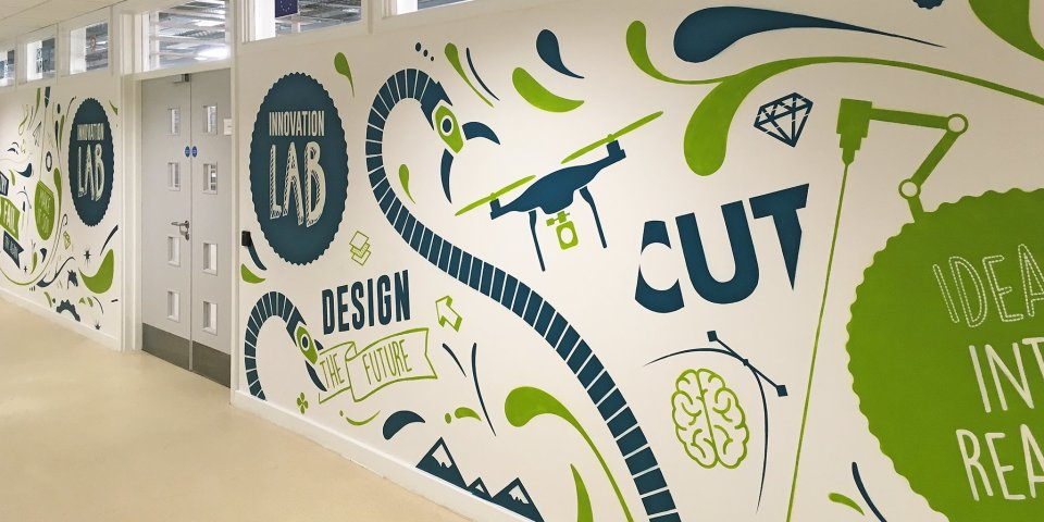 Innovation Lab Mural